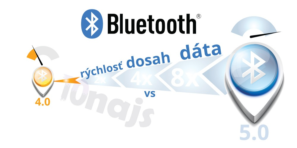 Bluetooth 4 vs Bluetooth 5